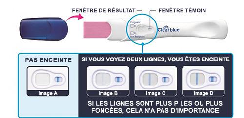 Test de grossesse Détection Précoce   Clearblue